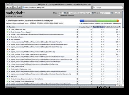 Drupal PHP WebGrind Profiler